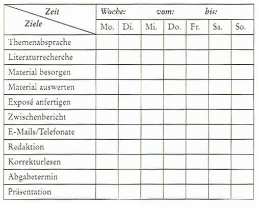 zeitplan exposé dissertation