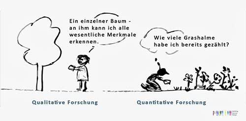 Quantitative forschung hausarbeit mobile marketing