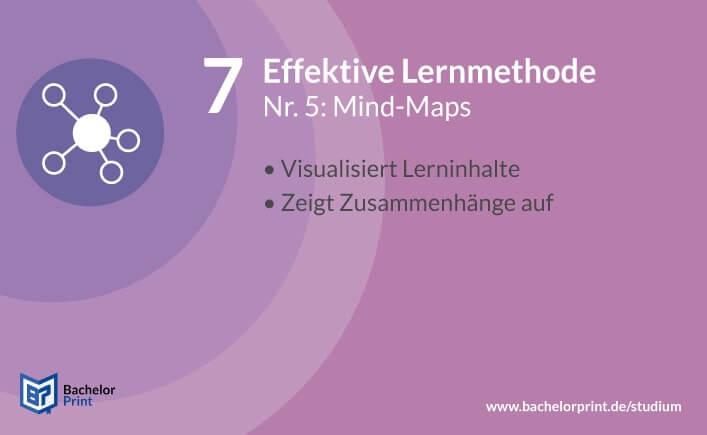 Effektive Lernmethode Mind-Maps