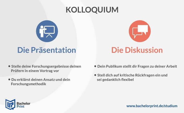Kolloquium Überblick