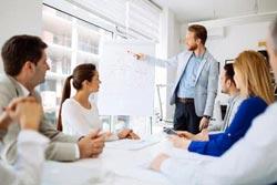 Vorstellungsgespräch Fragen Bewerbungstraining