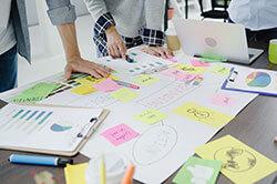SMART Ziele Business Model Canvas