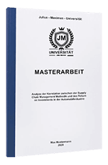 St. Gallen Online Copyshop Auswahl